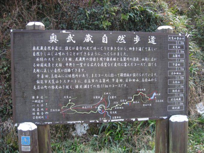 奥武蔵自然歩道の解説板