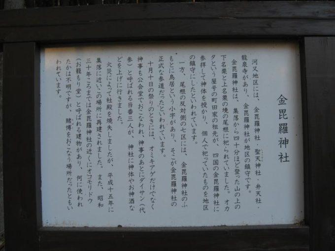 金毘羅神社に関する解説板