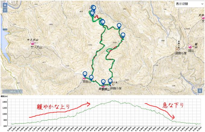 登山アプリ「コンパス」の地図データ