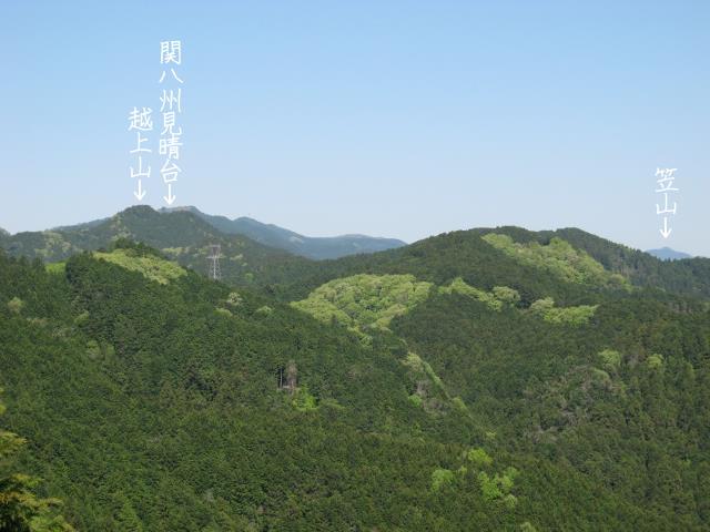 スカリ山から見た関八州見晴台